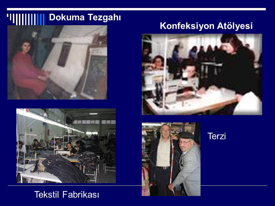 Dokuma Tezgahı Konfeksiyon Atölyesi Tekstil Fabrikası Terzi