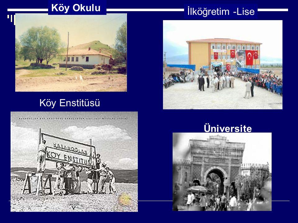 Köy Okulu Üniversite İlköğretim -Lise Köy Enstitüsü