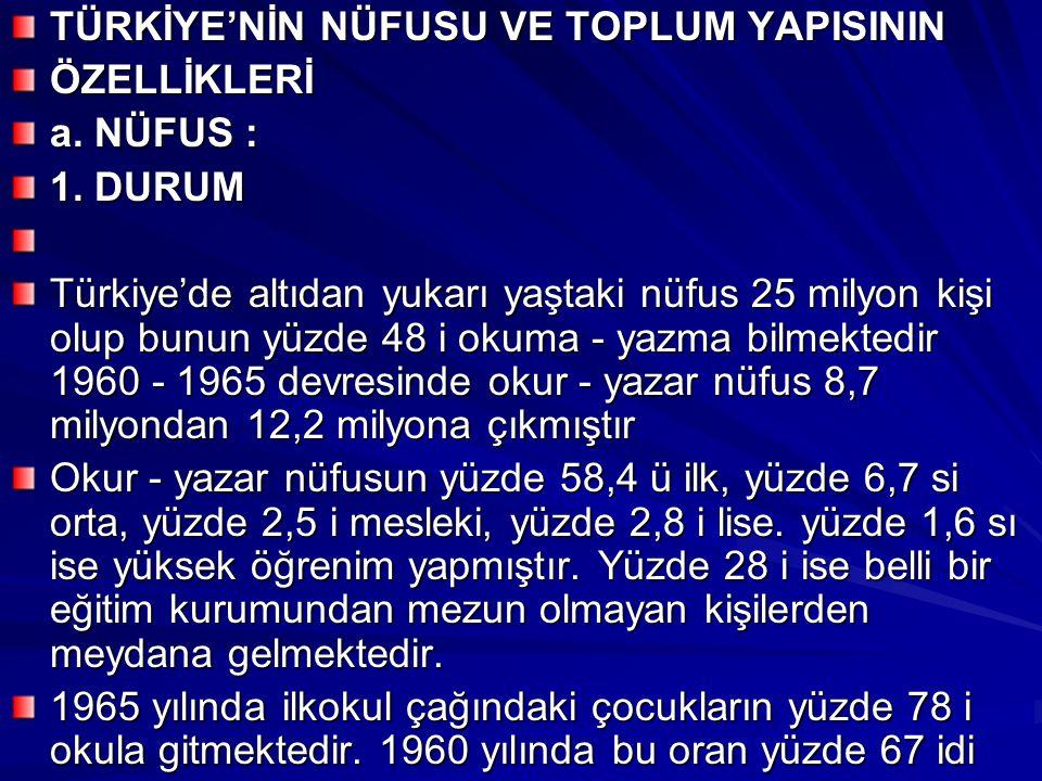 TÜRKİYE'NİN NÜFUSU VE TOPLUM YAPISININ ÖZELLİKLERİ a. NÜFUS : 1. DURUM Türkiye'de altıdan yukarı yaştaki nüfus 25 milyon kişi olup bunun yüzde 48 i ok