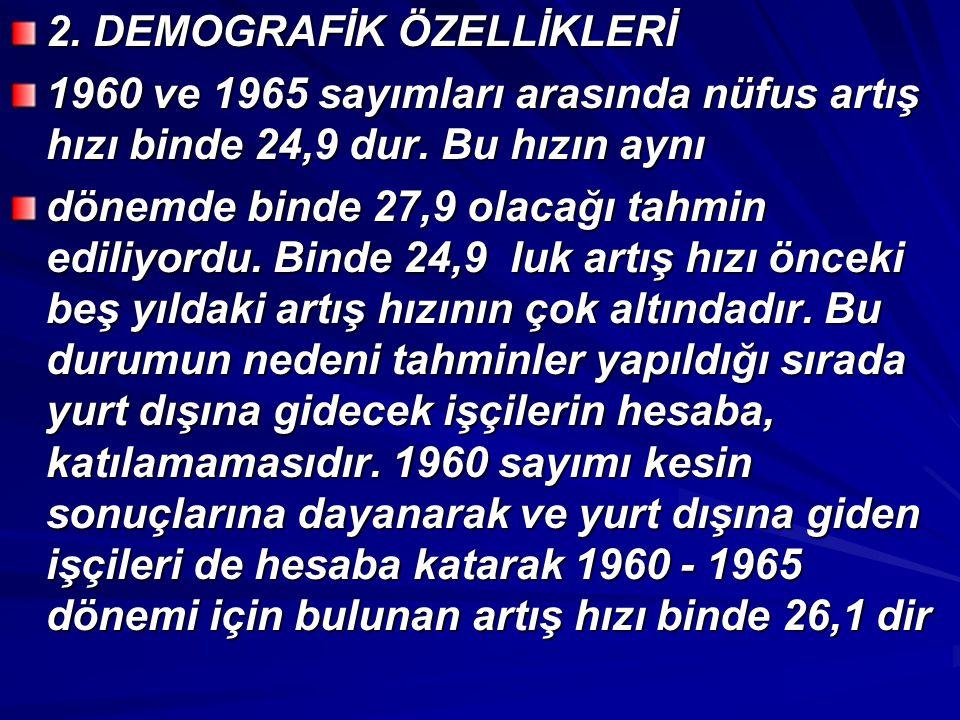 2. DEMOGRAFİK ÖZELLİKLERİ 1960 ve 1965 sayımları arasında nüfus artış hızı binde 24,9 dur. Bu hızın aynı dönemde binde 27,9 olacağı tahmin ediliyordu.