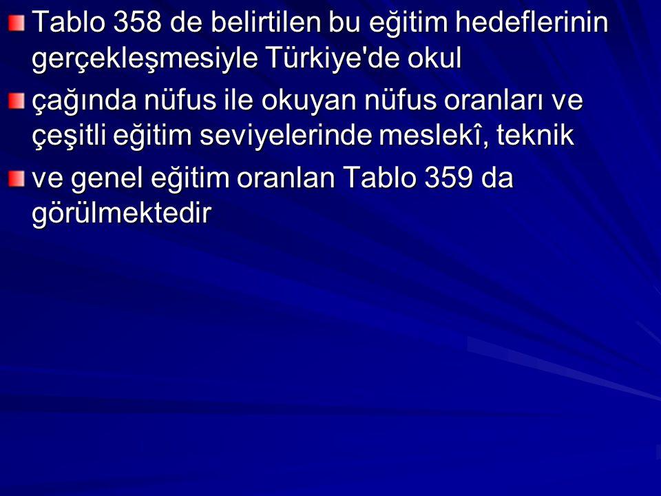 Tablo 358 de belirtilen bu eğitim hedeflerinin gerçekleşmesiyle Türkiye'de okul çağında nüfus ile okuyan nüfus oranları ve çeşitli eğitim seviyelerind
