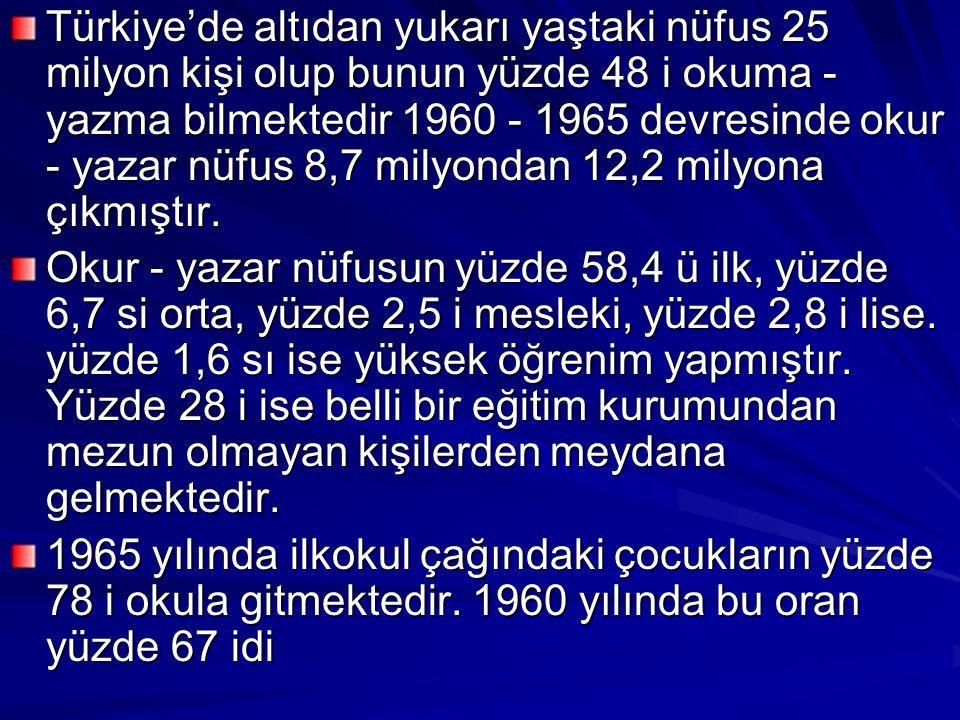 Türkiye'de altıdan yukarı yaştaki nüfus 25 milyon kişi olup bunun yüzde 48 i okuma - yazma bilmektedir 1960 - 1965 devresinde okur - yazar nüfus 8,7 m