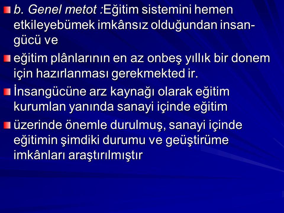 Türkiye'de altıdan yukarı yaştaki nüfus 25 milyon kişi olup bunun yüzde 48 i okuma - yazma bilmektedir 1960 - 1965 devresinde okur - yazar nüfus 8,7 milyondan 12,2 milyona çıkmıştır.