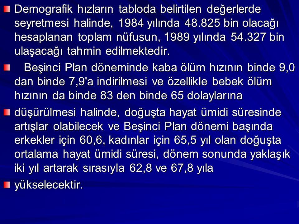 Demografik hızların tabloda belirtilen değerlerde seyretmesi halinde, 1984 yılında 48.825 bin olacağı hesaplanan toplam nüfusun, 1989 yılında 54.327 b