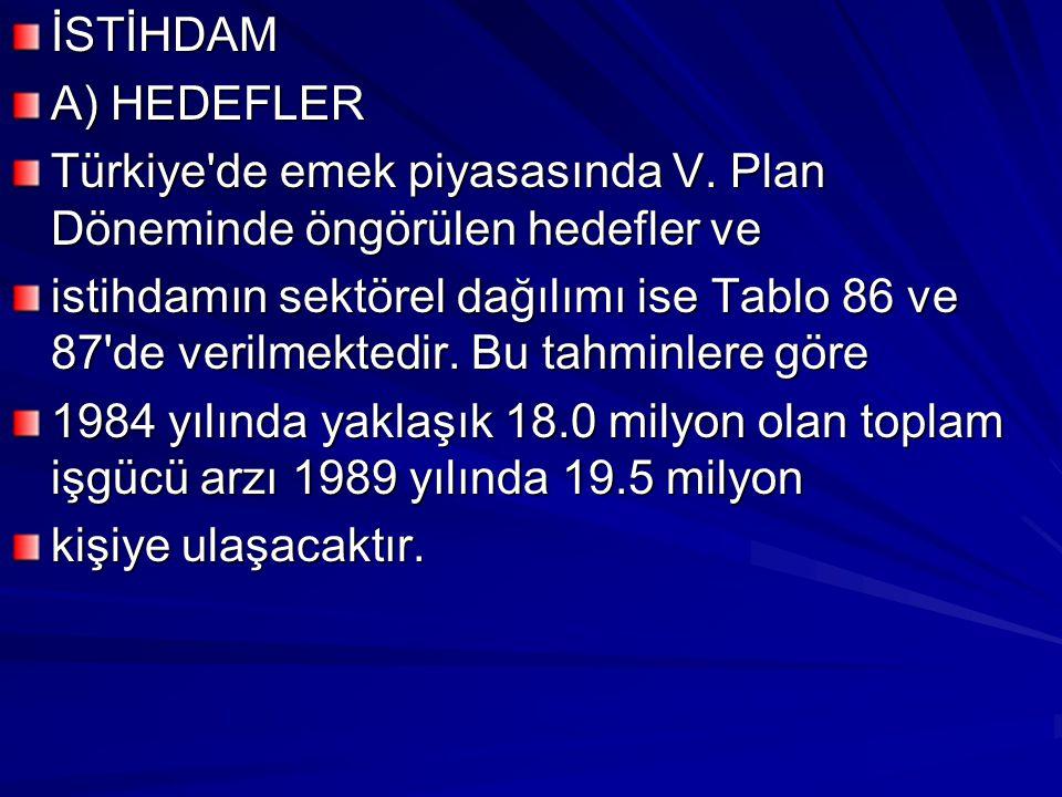 İSTİHDAM A) HEDEFLER Türkiye'de emek piyasasında V. Plan Döneminde öngörülen hedefler ve istihdamın sektörel dağılımı ise Tablo 86 ve 87'de verilmekte