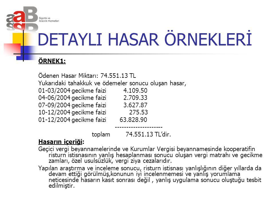 DETAYLI HASAR ÖRNEKLERİ ÖRNEK1: Ödenen Hasar Miktarı: 74.551.13 TL Yukarıdaki tahakkuk ve ödemeler sonucu oluşan hasar, 01-03/2004 gecikme faizi 4.109