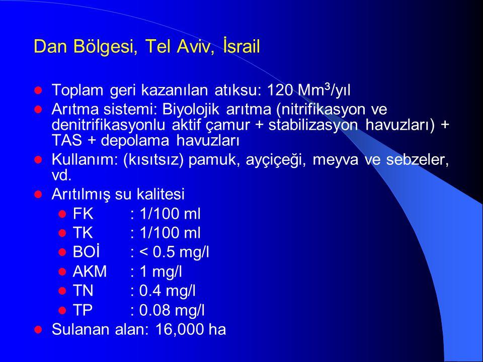 Dan Bölgesi, Tel Aviv, İsrail  Toplam geri kazanılan atıksu: 120 Mm 3 /yıl  Arıtma sistemi: Biyolojik arıtma (nitrifikasyon ve denitrifikasyonlu akt