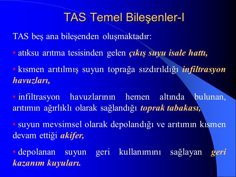 TAS Temel Bileşenler-I TAS beş ana bileşenden oluşmaktadır: • atıksu arıtma tesisinden gelen çıkış suyu isale hattı, • kısmen arıtılmış suyun toprağa