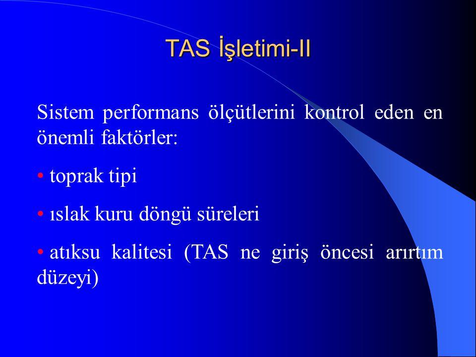 TAS İşletimi-II Sistem performans ölçütlerini kontrol eden en önemli faktörler: • toprak tipi • ıslak kuru döngü süreleri • atıksu kalitesi (TAS ne gi