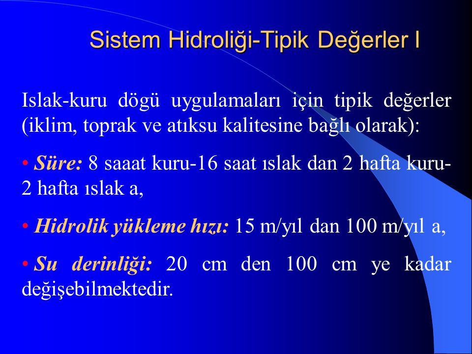 Sistem Hidroliği-Tipik Değerler I Islak-kuru dögü uygulamaları için tipik değerler (iklim, toprak ve atıksu kalitesine bağlı olarak): • Süre: 8 saaat