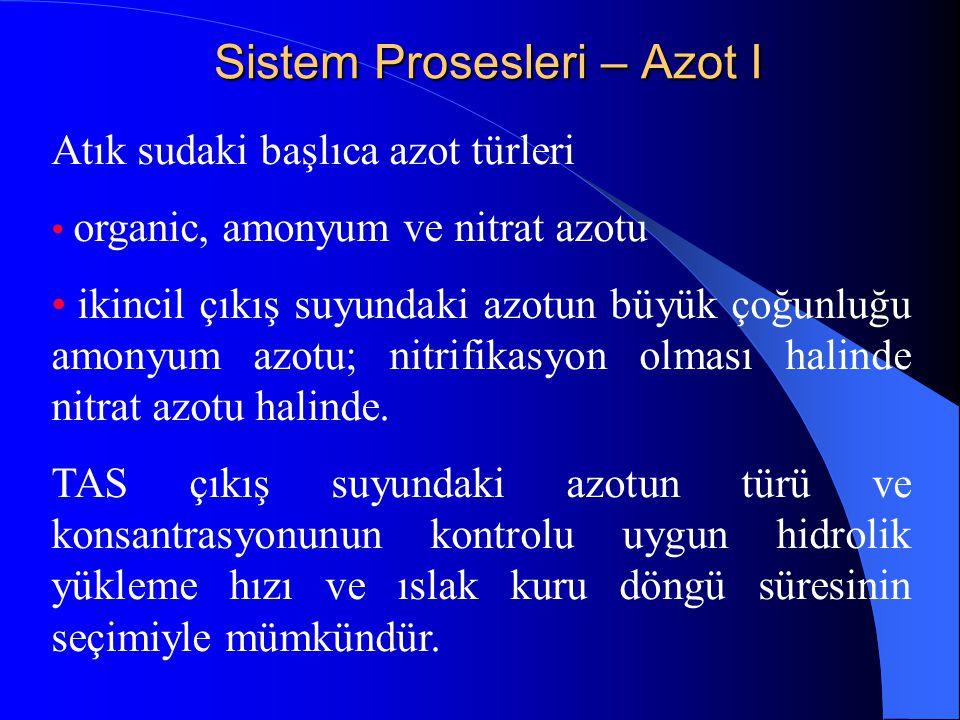 Sistem Prosesleri – Azot I Atık sudaki başlıca azot türleri • organic, amonyum ve nitrat azotu • ikincil çıkış suyundaki azotun büyük çoğunluğu amonyu