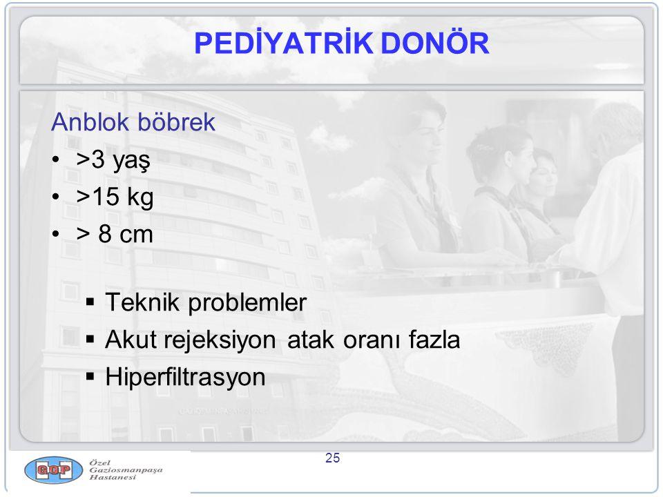 25 PEDİYATRİK DONÖR Anblok böbrek •>3 yaş •>15 kg •> 8 cm  Teknik problemler  Akut rejeksiyon atak oranı fazla  Hiperfiltrasyon