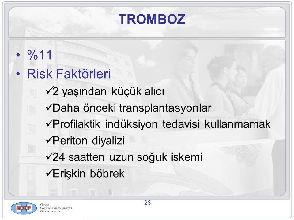 28 TROMBOZ •%11 •Risk Faktörleri  2 yaşından küçük alıcı  Daha önceki transplantasyonlar  Profilaktik indüksiyon tedavisi kullanmamak  Periton diyalizi  24 saatten uzun soğuk iskemi  Erişkin böbrek