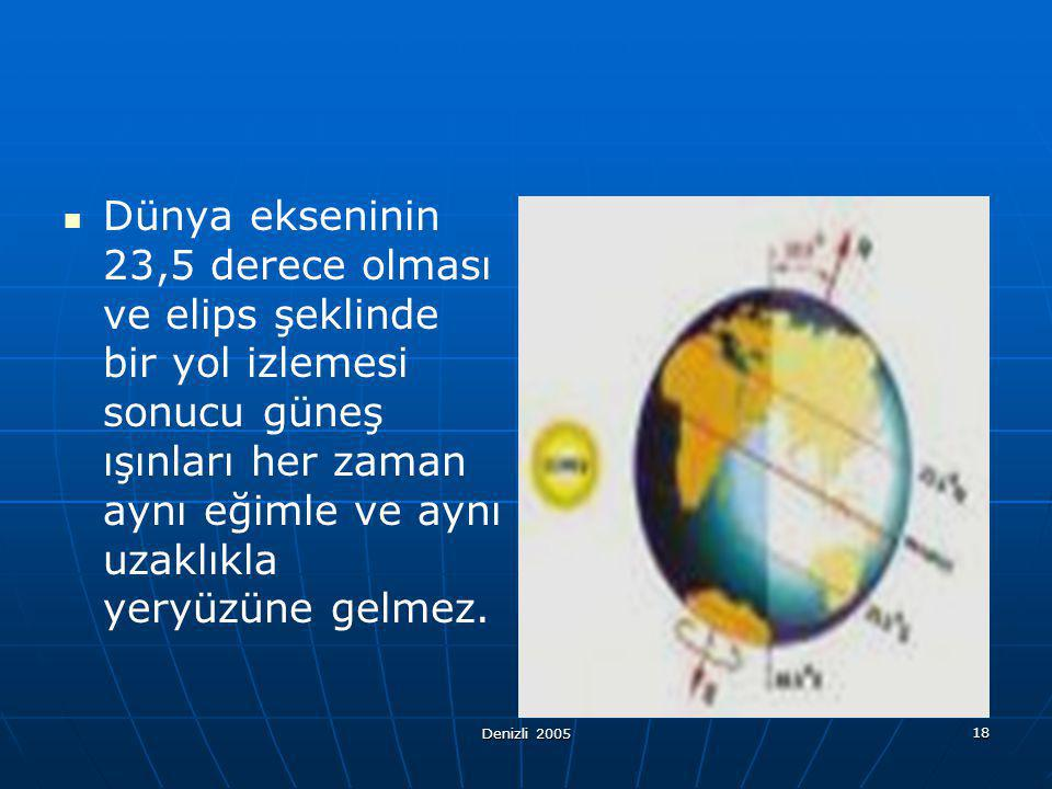 Denizli 2005 17  Dünya yani bizim yaşadığımız gezegen güneşin etrafında dönüyor.