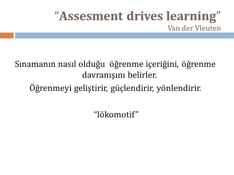 """""""Assesment drives learning"""" Van der Vleuten Sınamanın nasıl olduğu öğrenme içeriğini, öğrenme davranışını belirler. Öğrenmeyi geliştirir, güçlendirir,"""