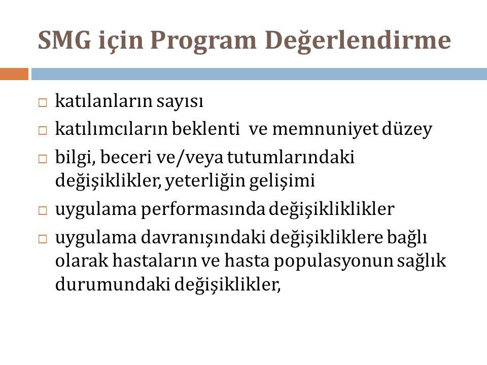 SMG için Program Değerlendirme  katılanların sayısı  katılımcıların beklenti ve memnuniyet düzey  bilgi, beceri ve/veya tutumlarındaki değişiklikle