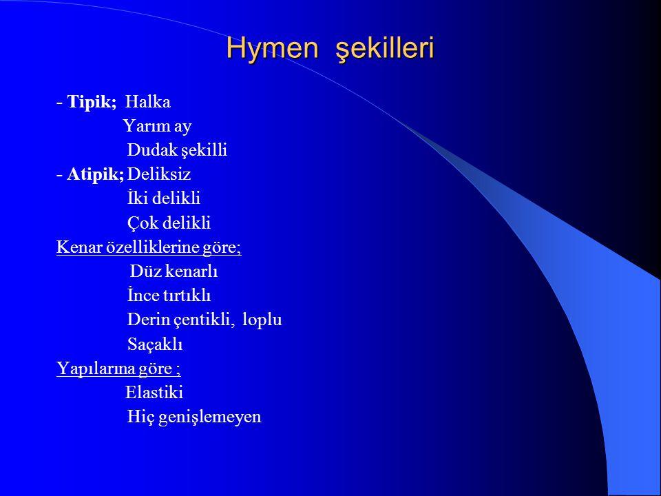 Hymen şekilleri - Tipik; Halka Yarım ay Dudak şekilli - Atipik; Deliksiz İki delikli Çok delikli Kenar özelliklerine göre; Düz kenarlı İnce tırtıklı D