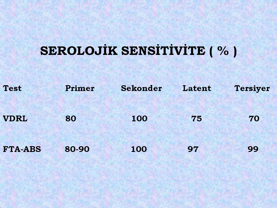 SEROLOJİK SENSİTİVİTE ( % ) Test Primer Sekonder Latent Tersiyer VDRL 80 100 75 70 FTA-ABS 80-90 100 97 99