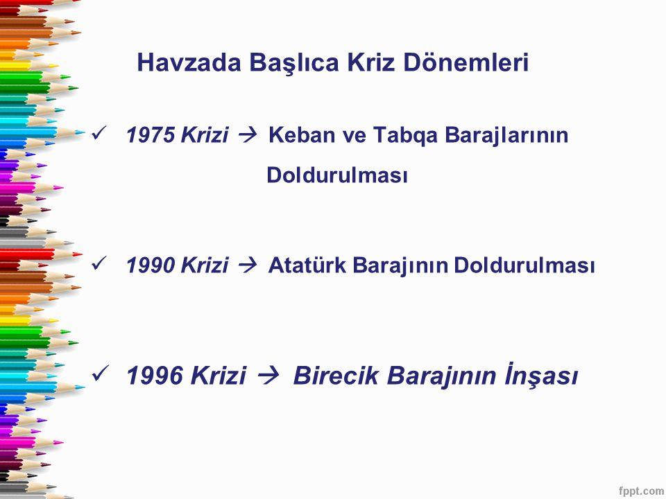 Havzada Başlıca Kriz Dönemleri  1975 Krizi  Keban ve Tabqa Barajlarının Doldurulması  1990 Krizi  Atatürk Barajının Doldurulması  1996 Krizi  Bi