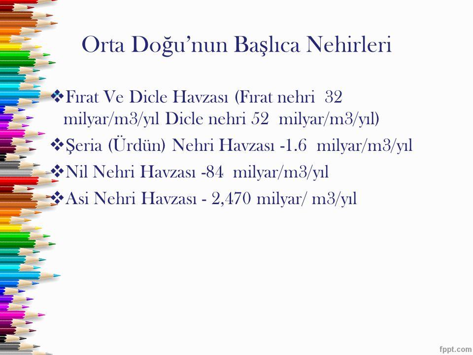 Orta Do ğ u'nun Ba ş lıca Nehirleri  Fırat Ve Dicle Havzası (Fırat nehri 32 milyar/m3/yıl Dicle nehri 52 milyar/m3/yıl)  Ş eria (Ürdün) Nehri Havzas