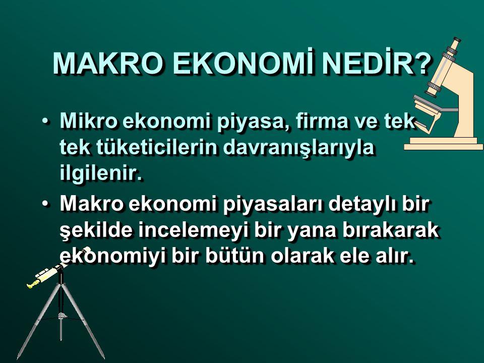MAKRO EKONOMİ NEDİR? •Mikro ekonomi piyasa, firma ve tek tek tüketicilerin davranışlarıyla ilgilenir. •Makro ekonomi piyasaları detaylı bir şekilde in