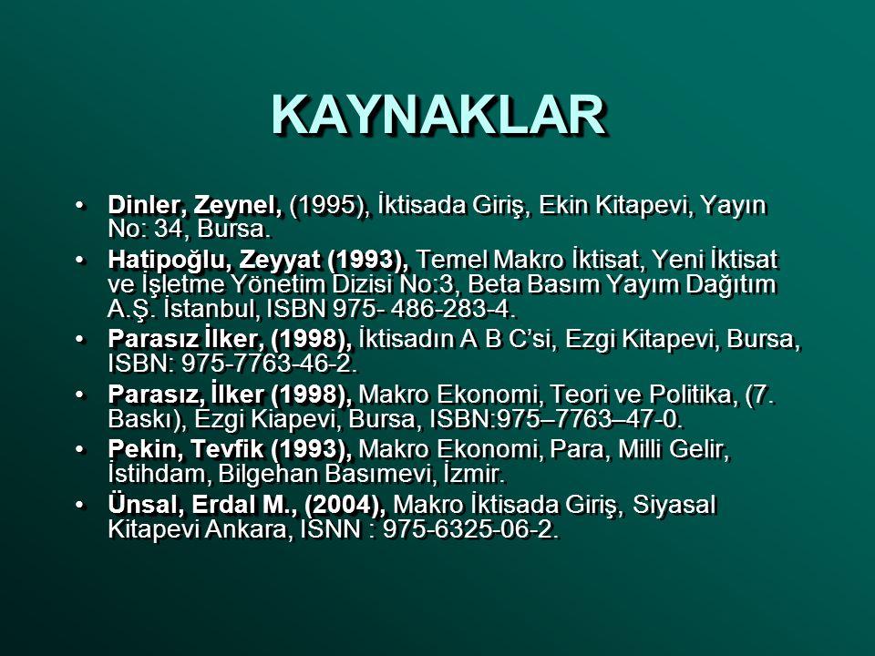 KAYNAKLARKAYNAKLAR •Dinler, Zeynel, (1995), •Dinler, Zeynel, (1995), İktisada Giriş, Ekin Kitapevi, Yayın No: 34, Bursa. •Hatipoğlu, Zeyyat (1993), •H