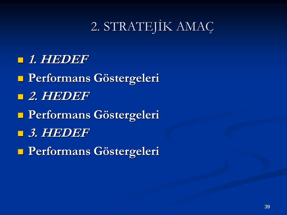 39 2. STRATEJİK AMAÇ  1. HEDEF  Performans Göstergeleri  2. HEDEF  Performans Göstergeleri  3. HEDEF  Performans Göstergeleri