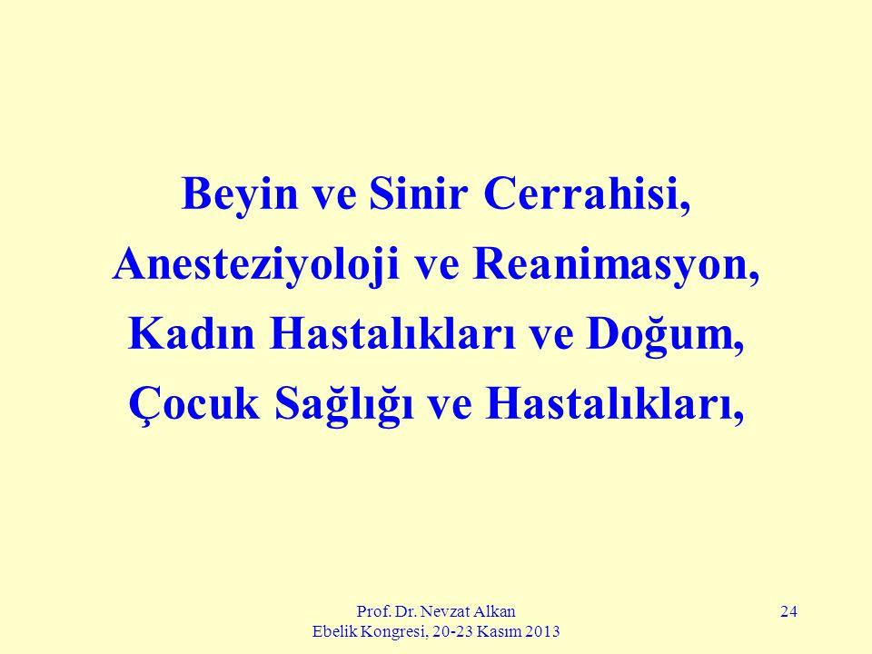 Prof. Dr. Nevzat Alkan Ebelik Kongresi, 20-23 Kasım 2013 24 Beyin ve Sinir Cerrahisi, Anesteziyoloji ve Reanimasyon, Kadın Hastalıkları ve Doğum, Çocu