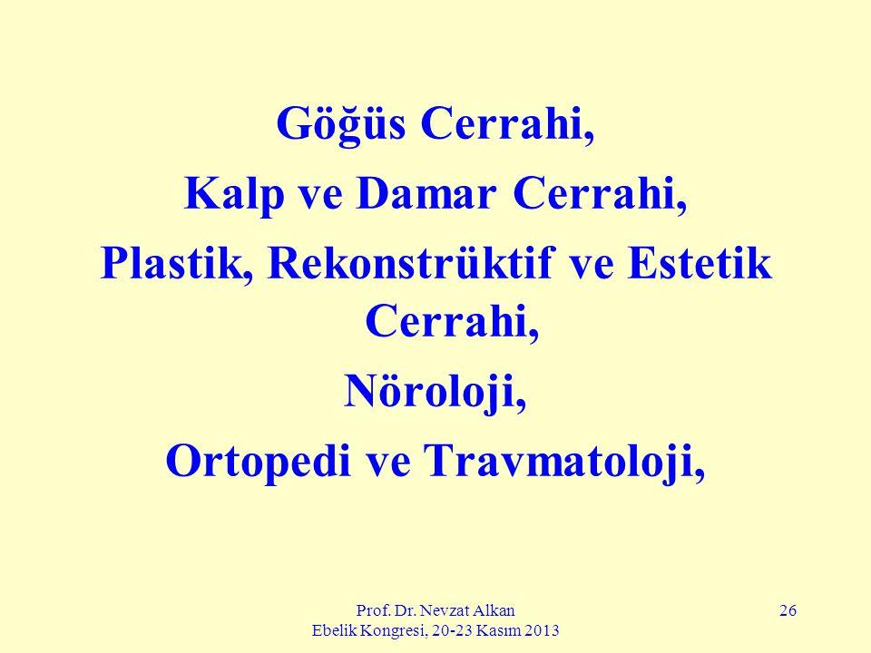Prof. Dr. Nevzat Alkan Ebelik Kongresi, 20-23 Kasım 2013 26 Göğüs Cerrahi, Kalp ve Damar Cerrahi, Plastik, Rekonstrüktif ve Estetik Cerrahi, Nöroloji,