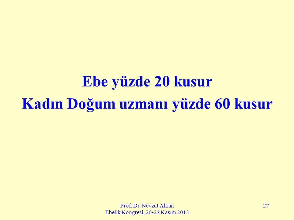Prof. Dr. Nevzat Alkan Ebelik Kongresi, 20-23 Kasım 2013 27 Ebe yüzde 20 kusur Kadın Doğum uzmanı yüzde 60 kusur