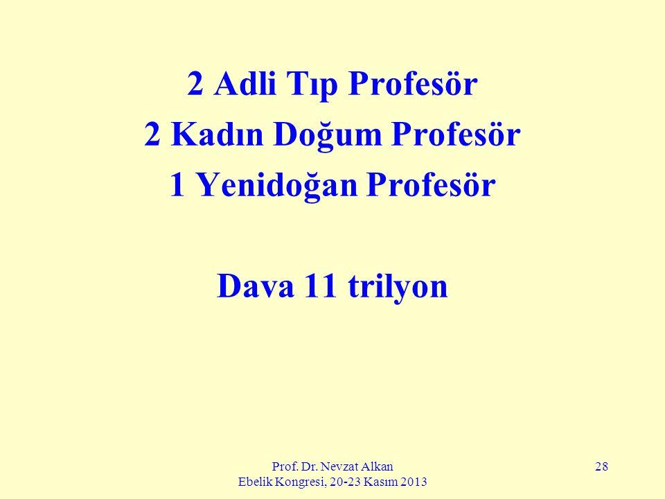 Prof. Dr. Nevzat Alkan Ebelik Kongresi, 20-23 Kasım 2013 28 2 Adli Tıp Profesör 2 Kadın Doğum Profesör 1 Yenidoğan Profesör Dava 11 trilyon