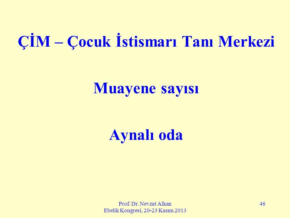 Prof. Dr. Nevzat Alkan Ebelik Kongresi, 20-23 Kasım 2013 46 ÇİM – Çocuk İstismarı Tanı Merkezi Muayene sayısı Aynalı oda