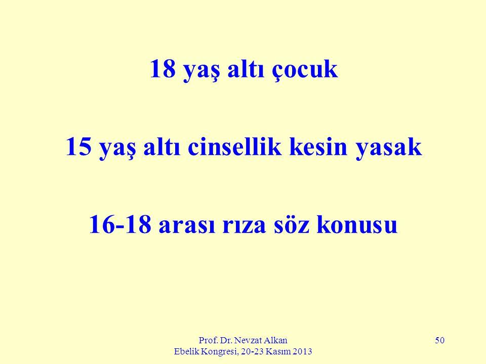 Prof. Dr. Nevzat Alkan Ebelik Kongresi, 20-23 Kasım 2013 50 18 yaş altı çocuk 15 yaş altı cinsellik kesin yasak 16-18 arası rıza söz konusu