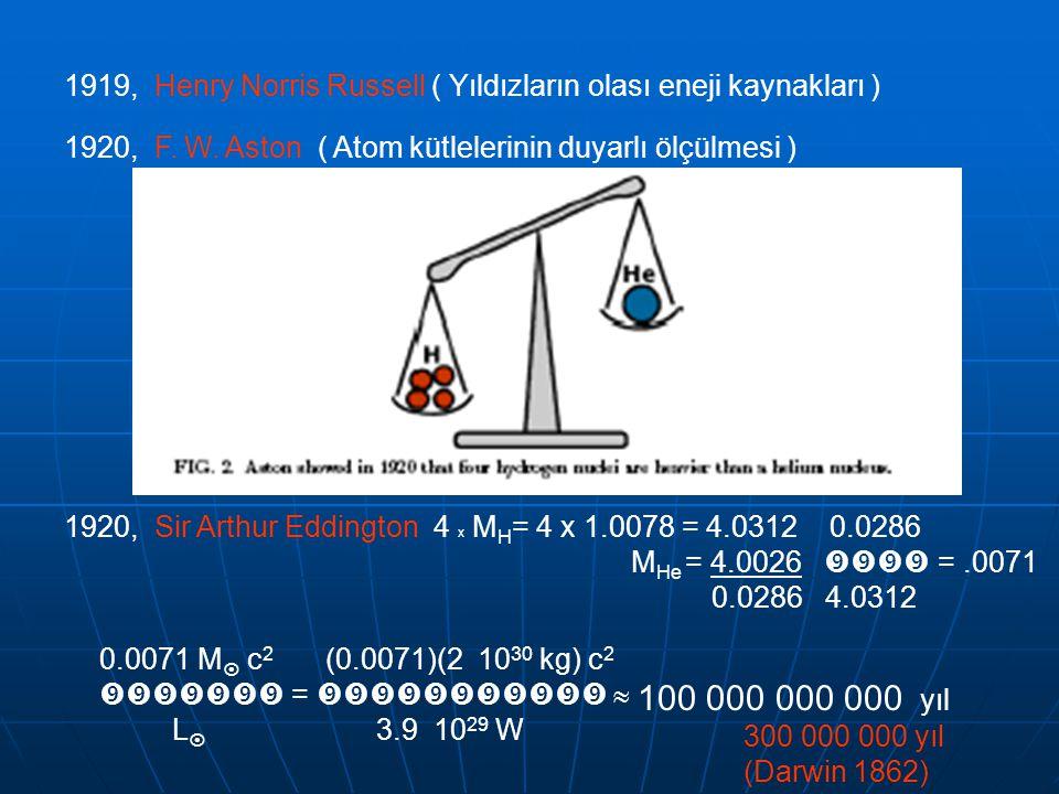 1905, Albert Einstein, özel rölativite teorisi, E = m c 2 FİZİKÇİLER Empirik Jeolojistler Biyologlar Radyoaktif tarihleme