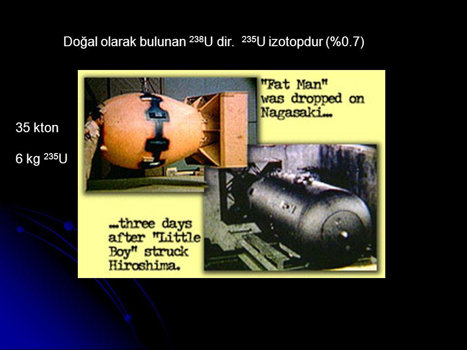 1930, Hızlandırılmış parçacıklarla nükleer deneyler 1932, Nötronun keşfedilmesi ( James Chadwick ) 1934 – 1938, Nötronlarla deneyler 1938, Fisyonun ke
