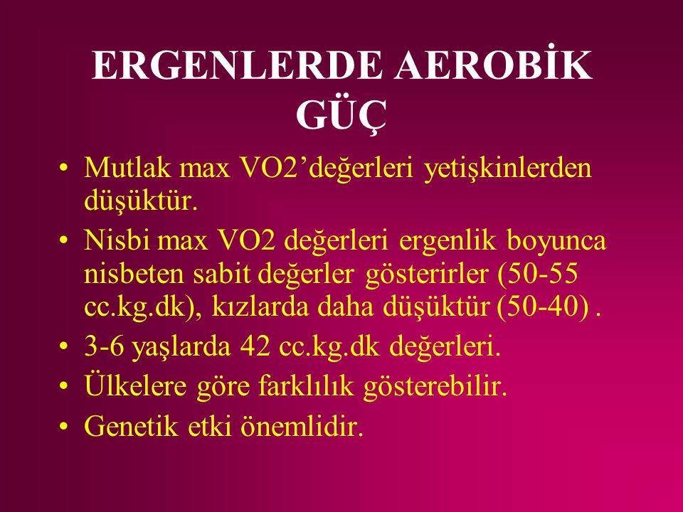 ERGENLERDE AEROBİK GÜÇ •Mutlak max VO2'değerleri yetişkinlerden düşüktür. •Nisbi max VO2 değerleri ergenlik boyunca nisbeten sabit değerler gösterirle