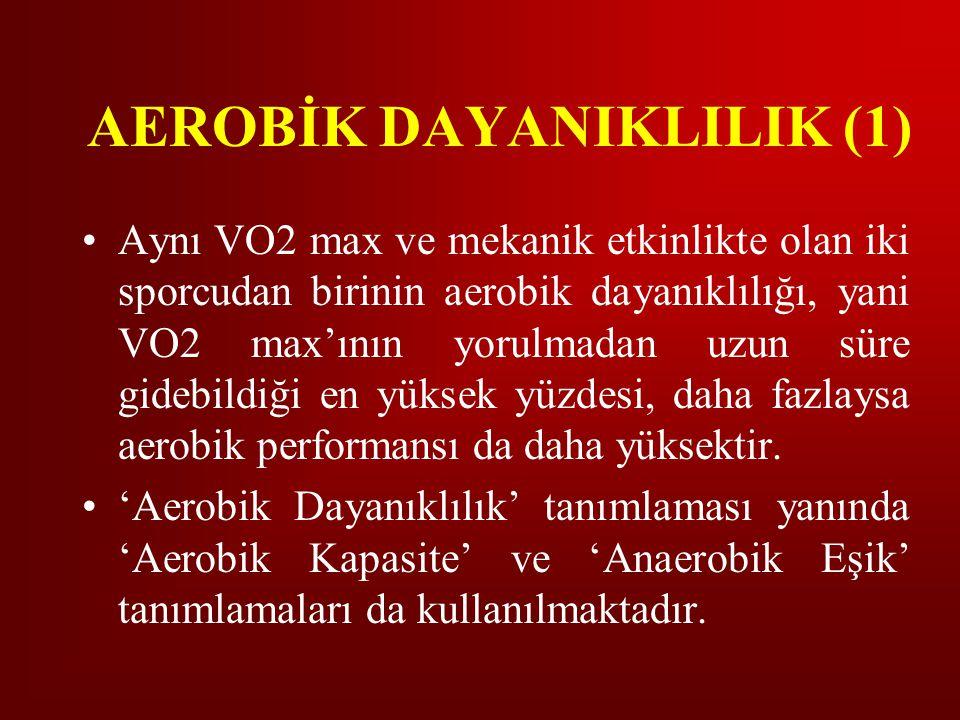 AEROBİK DAYANIKLILIK (1) •Aynı VO2 max ve mekanik etkinlikte olan iki sporcudan birinin aerobik dayanıklılığı, yani VO2 max'ının yorulmadan uzun süre gidebildiği en yüksek yüzdesi, daha fazlaysa aerobik performansı da daha yüksektir.