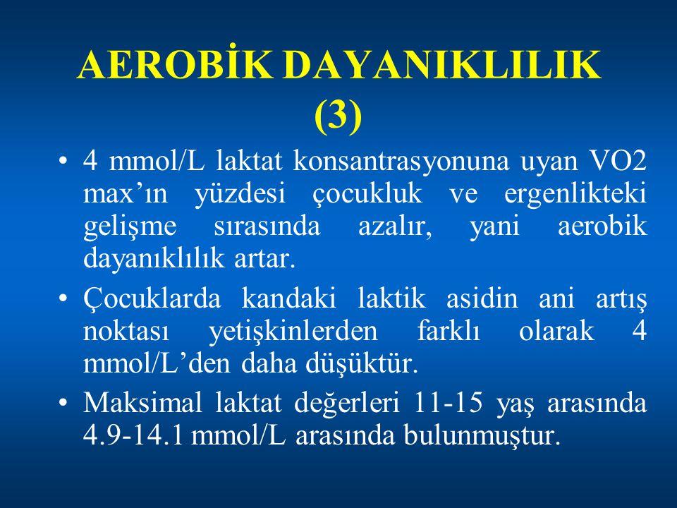 AEROBİK DAYANIKLILIK (3) •4 mmol/L laktat konsantrasyonuna uyan VO2 max'ın yüzdesi çocukluk ve ergenlikteki gelişme sırasında azalır, yani aerobik dayanıklılık artar.