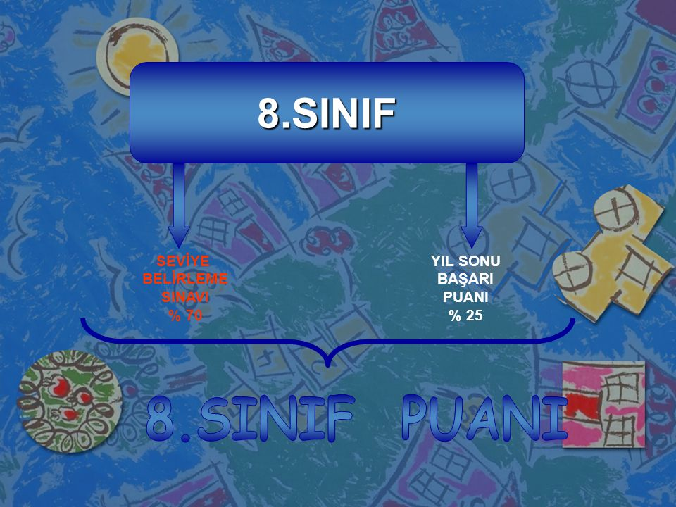 8.SINIF SEVİYE BELİRLEME SINAVI % 70 YIL SONU BAŞARI PUANI % 25