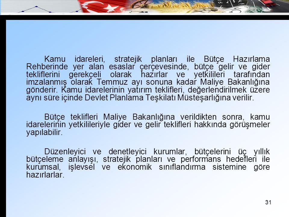 32 4) Merkezi Yönetim Bütçe Kanun Tasarısının Hazırlanması Makroekonomik göstergeler ve bütçe büyüklüklerinin en geç Ekim ayının ilk haftası içinde Yüksek Planlama Kurulunda görüşülmesinden sonra, Maliye Bakanlığınca hazırlanan merkezî yönetim bütçe kanun tasarısı ile millî bütçe tahmin raporu, malî yıl başından en az yetmiş beş gün önce Bakanlar Kurulu tarafından Türkiye Büyük Millet Meclisine sunulur.