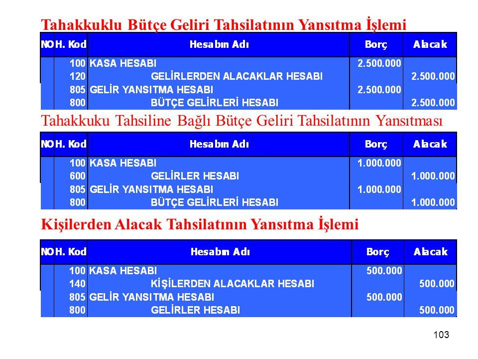 Tahakkuklu Bütçe Geliri Tahsilatının Yansıtma İşlemi Tahakkuku Tahsiline Bağlı Bütçe Geliri Tahsilatının Yansıtması Kişilerden Alacak Tahsilatının Yansıtma İşlemi 103