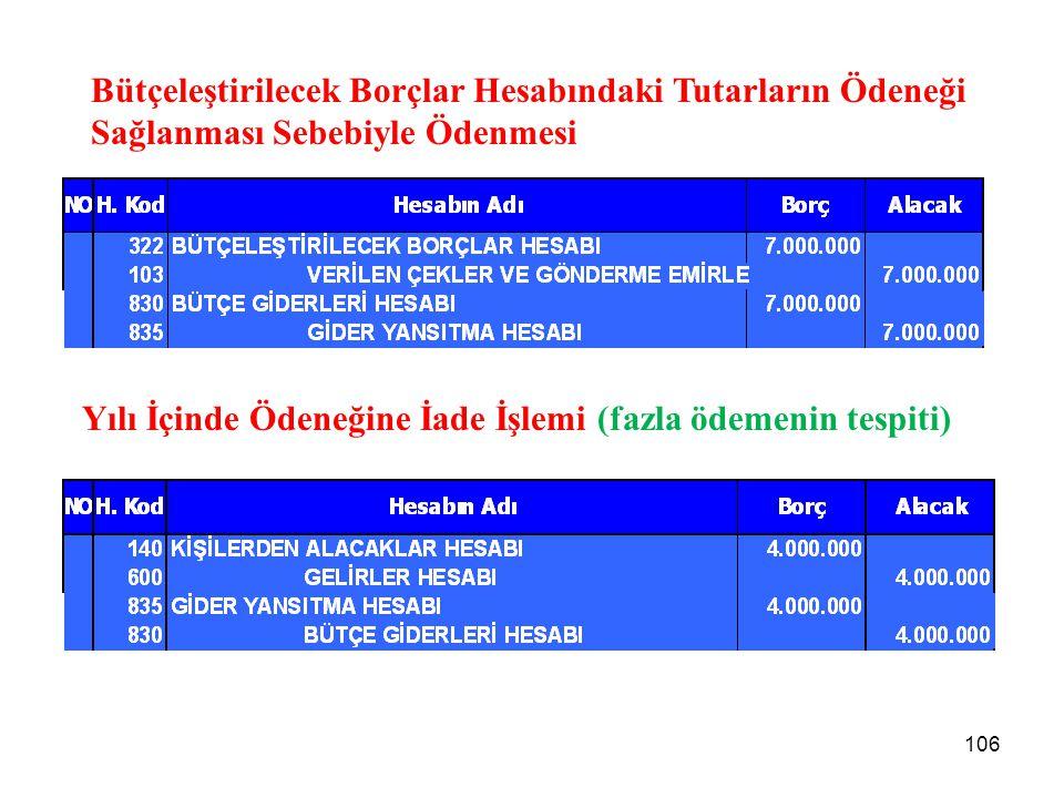 Bütçeleştirilecek Borçlar Hesabındaki Tutarların Ödeneği Sağlanması Sebebiyle Ödenmesi Yılı İçinde Ödeneğine İade İşlemi (fazla ödemenin tespiti) 106