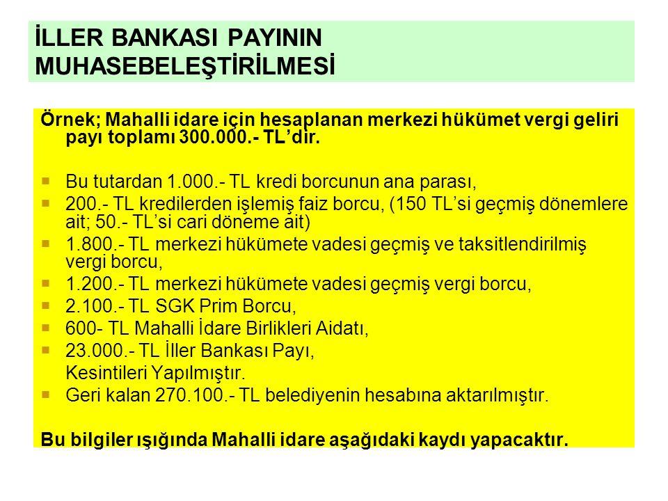 İLLER BANKASI PAYININ MUHASEBELEŞTİRİLMESİ Örnek; Mahalli idare için hesaplanan merkezi hükümet vergi geliri payı toplamı 300.000.- TL'dir.