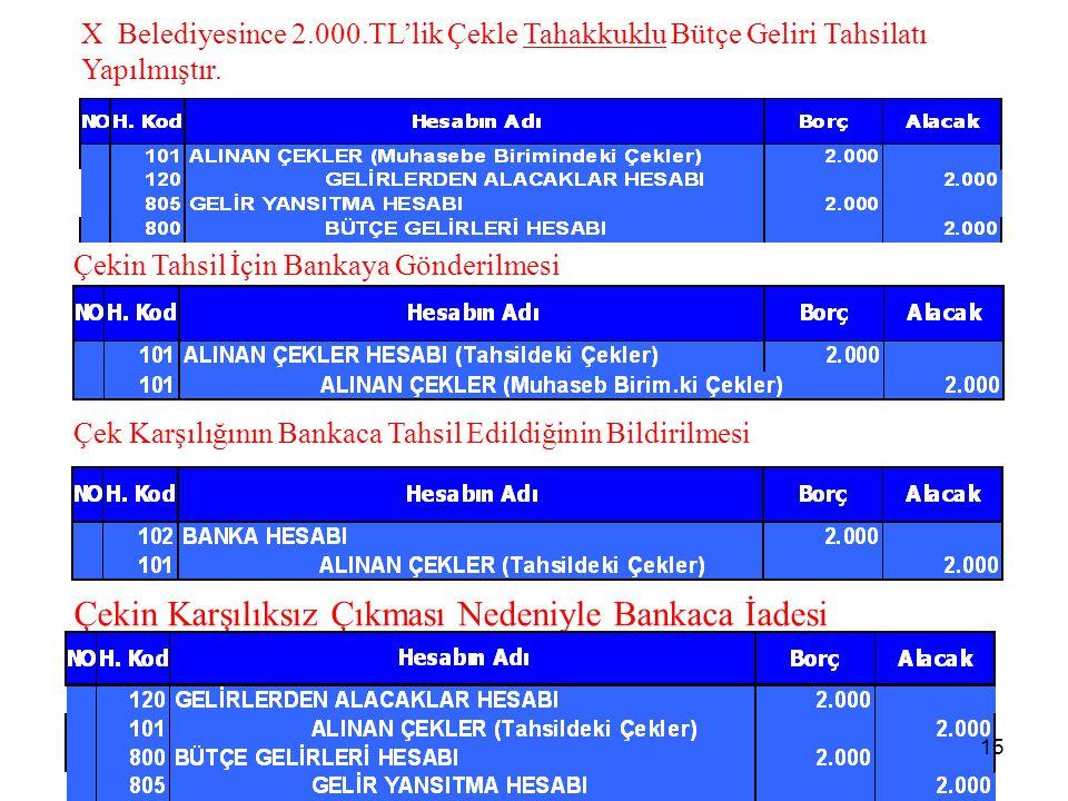 X Belediyesince 2.000.TL'lik Çekle Tahakkuklu Bütçe Geliri Tahsilatı Yapılmıştır.