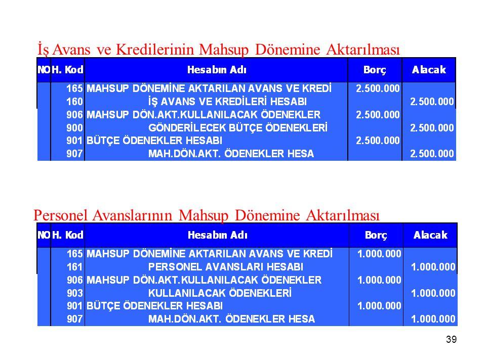 İş Avans ve Kredilerinin Mahsup Dönemine Aktarılması Personel Avanslarının Mahsup Dönemine Aktarılması 39