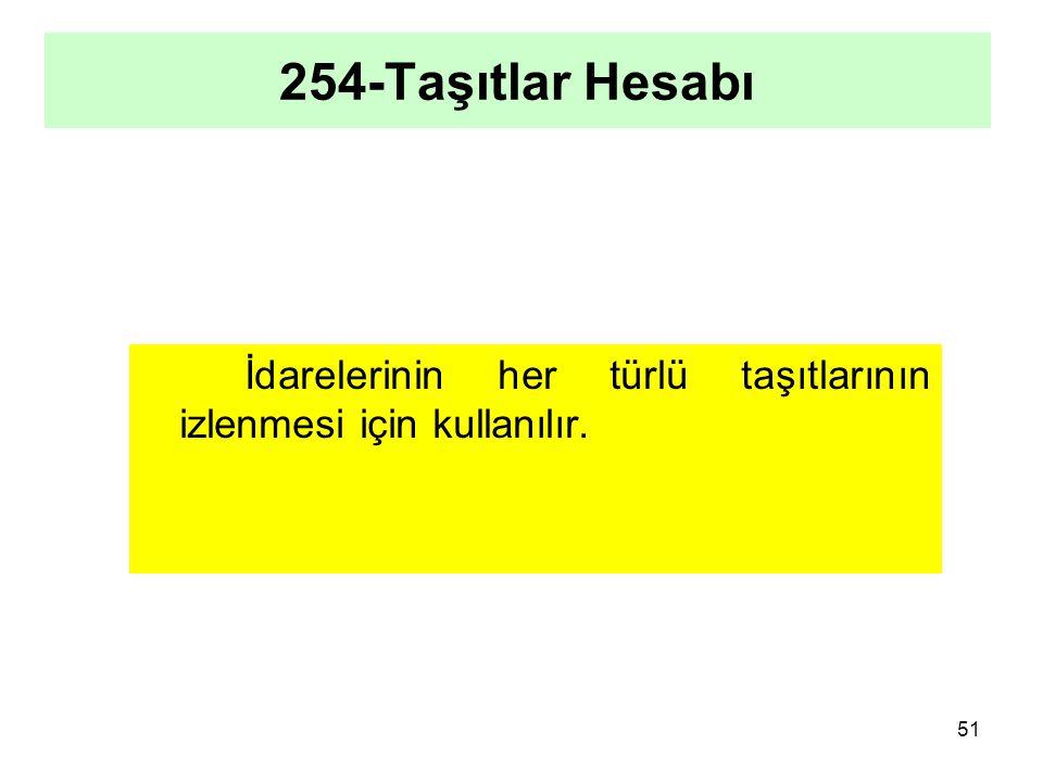 254-Taşıtlar Hesabı İdarelerinin her türlü taşıtlarının izlenmesi için kullanılır. 51