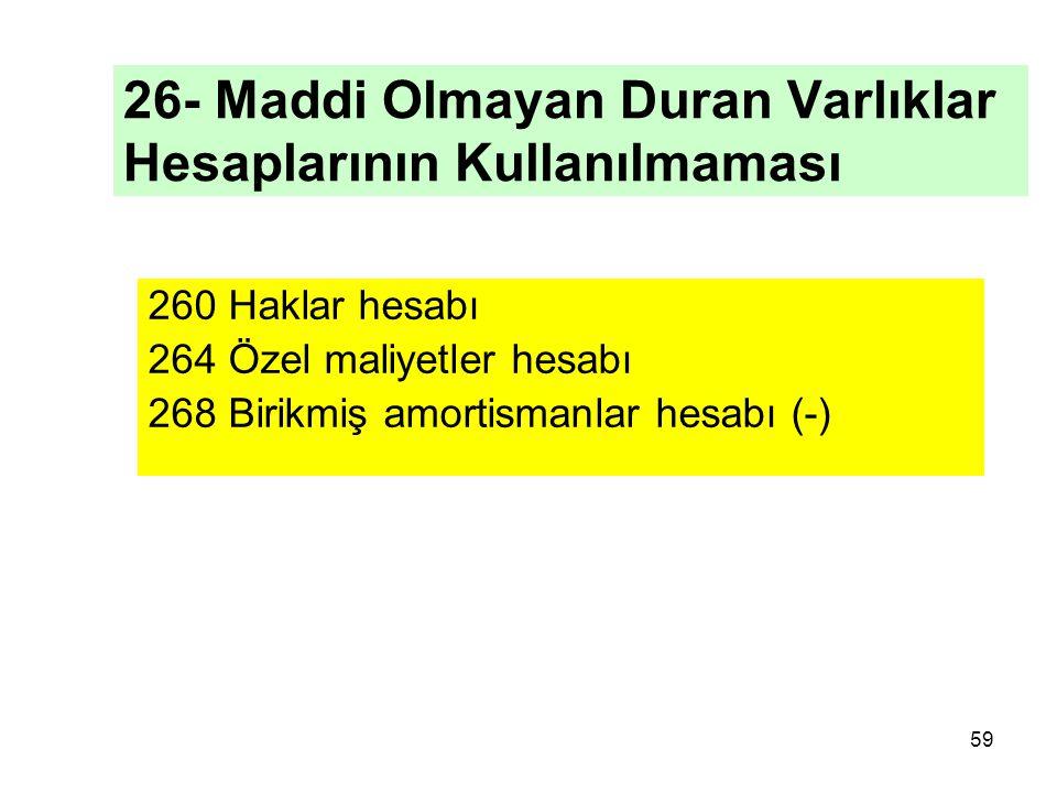 26- Maddi Olmayan Duran Varlıklar Hesaplarının Kullanılmaması 260 Haklar hesabı 264 Özel maliyetler hesabı 268 Birikmiş amortismanlar hesabı (-) 59