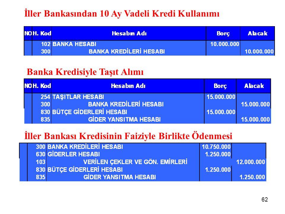 İller Bankasından 10 Ay Vadeli Kredi Kullanımı Banka Kredisiyle Taşıt Alımı İller Bankası Kredisinin Faiziyle Birlikte Ödenmesi 62