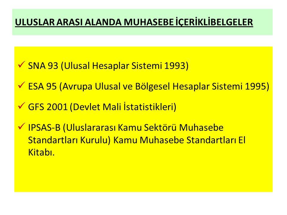 ULUSLAR ARASI ALANDA MUHASEBE İÇERİKLİBELGELER  SNA 93 (Ulusal Hesaplar Sistemi 1993)  ESA 95 (Avrupa Ulusal ve Bölgesel Hesaplar Sistemi 1995)  GFS 2001 (Devlet Mali İstatistikleri)  IPSAS-B (Uluslararası Kamu Sektörü Muhasebe Standartları Kurulu) Kamu Muhasebe Standartları El Kitabı.