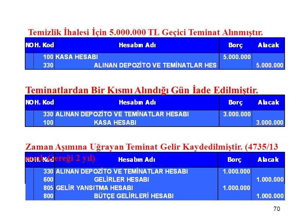 Temizlik İhalesi İçin 5.000.000 TL Geçici Teminat Alınmıştır.